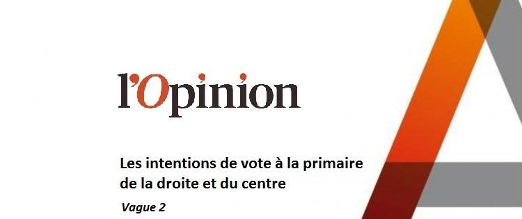 Les intentions de vote à la primaire de la droite – Vague 2