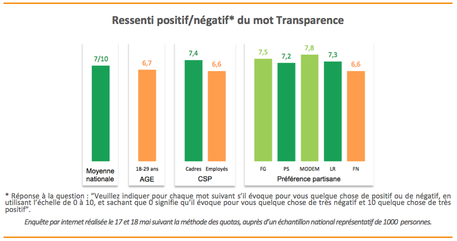 le_mot_transparence