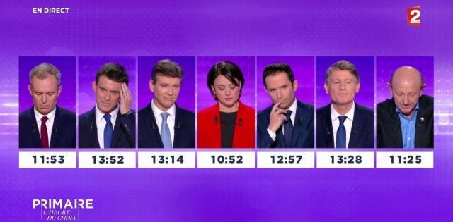 Primaires citoyennes : qui a gagné le troisième débat ?