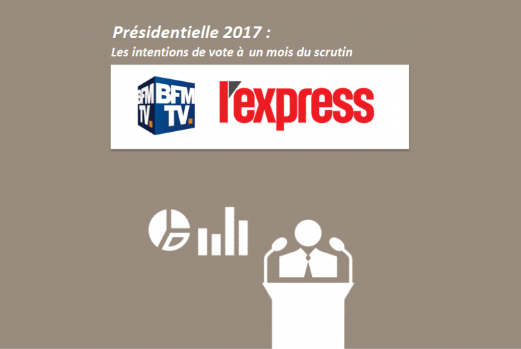 Intentions de vote – Election présidentielle 2017