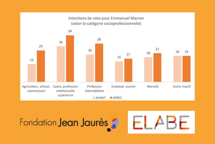 Visuel_Macron_Hamon_bases_electorales