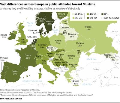 Carte de l'Europe montrant l'attitude envers les Musulmans dans les différents pays